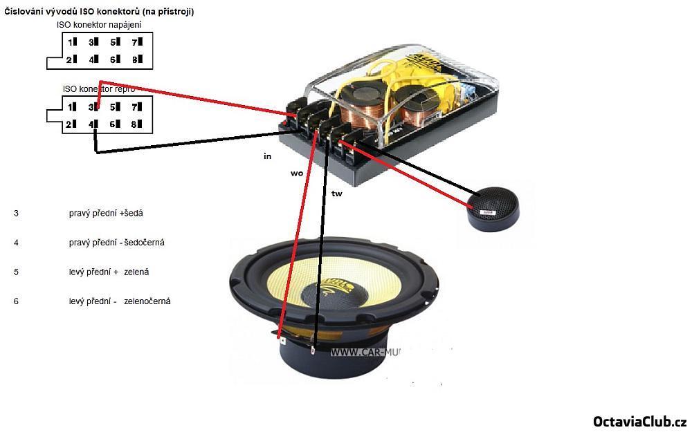 Jak zapojím reproduktory do auta